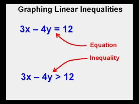 how to write an inequality into a interval notation