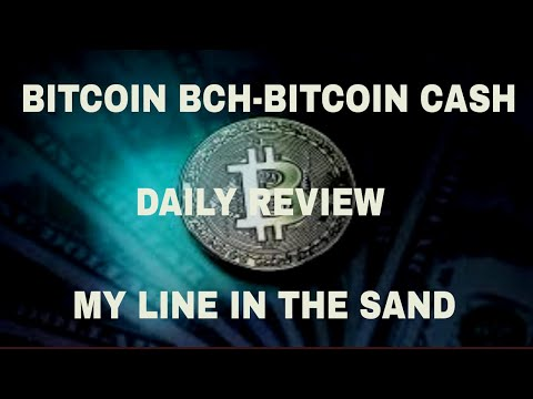 BITCOIN BCH BITCOIN CASH  Daily Price Analysis