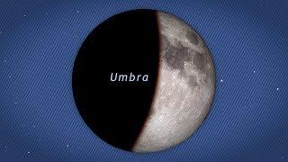 NASA | Understanding Lunar Eclipses
