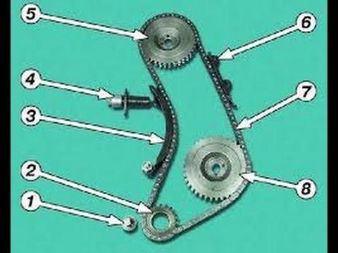 Натяжение  цепи газораспределения Ваз 2101-2107,удлиняем натяжитель цепи. - Видео на ютубе