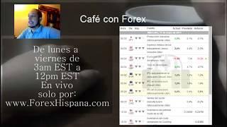 Forex con Café del 17 de Mayo del 2017
