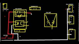 Heating and Cooling Understanding Residential wiring