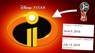 Why do Pixar films come out later in some countries than others?
