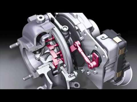Fonctionnement turbo géométrie variable