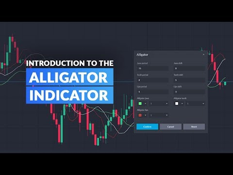 Introduction to the Alligator Indicator
