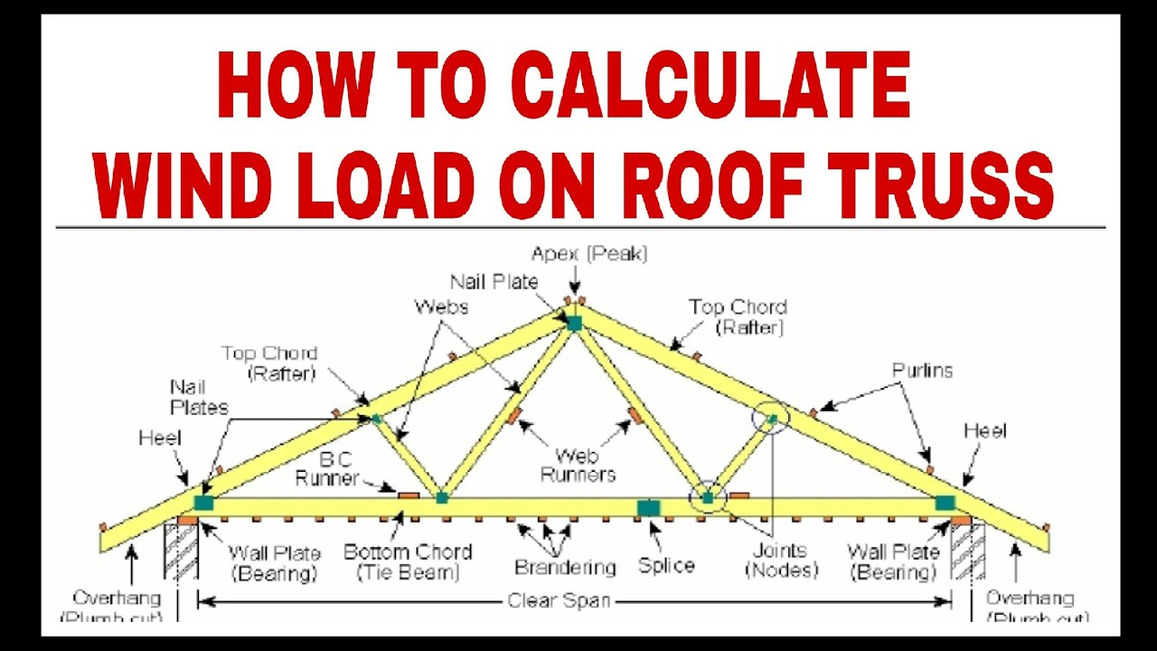 Roof Truss Dead Load Live Load Wind Load Calculations Part 1 Youtube
