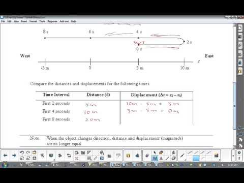 U3L1 Applications of Derivatives  Calculus  Math 31