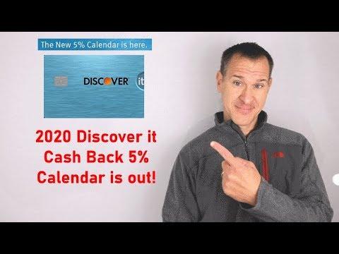 NEWS: 2020 Discover It Cash Back 5% Categories Revealed!