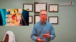 Back Pain | Russell Health & Wellness Center | Elmhurst IL