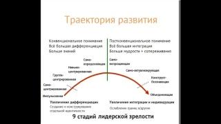 Базовые элементы. Вертикальное развитие лидеров