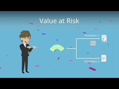 Value at Risk - VaR (deutsch) - Berechnung und Formel für dein BWL-Studium