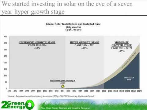 A New Dawn in Solar Investing -- A Webinar Featuring 2GreenEnergy and Esplanade Capital