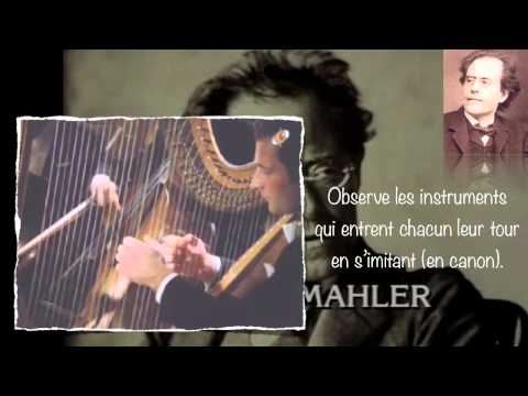 "Mahler - Symphonie n°1 ""Titan"""