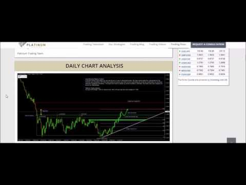 Follow the markets with Platinum's analysis and Fundamentals