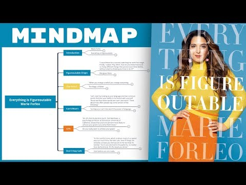 Everything is Figure Outable - Marie Forleo (Mind Map Book Summary)