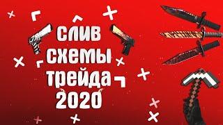 слив схемы трейда  трейд 2020  Альтернативная перепродажа