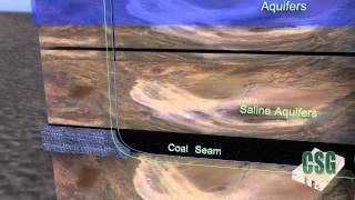 Underground Coal Gasification 3D Animation