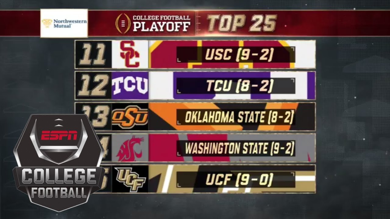 Usc Keeps Its Spot At No 11 In College Football Playoff Rankings Espn Youtube