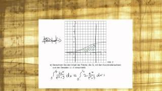 Abitur Mathematik 2012 Bayern - Analysis Aufgabengruppe I - Teil 2 Aufgabe 1 e