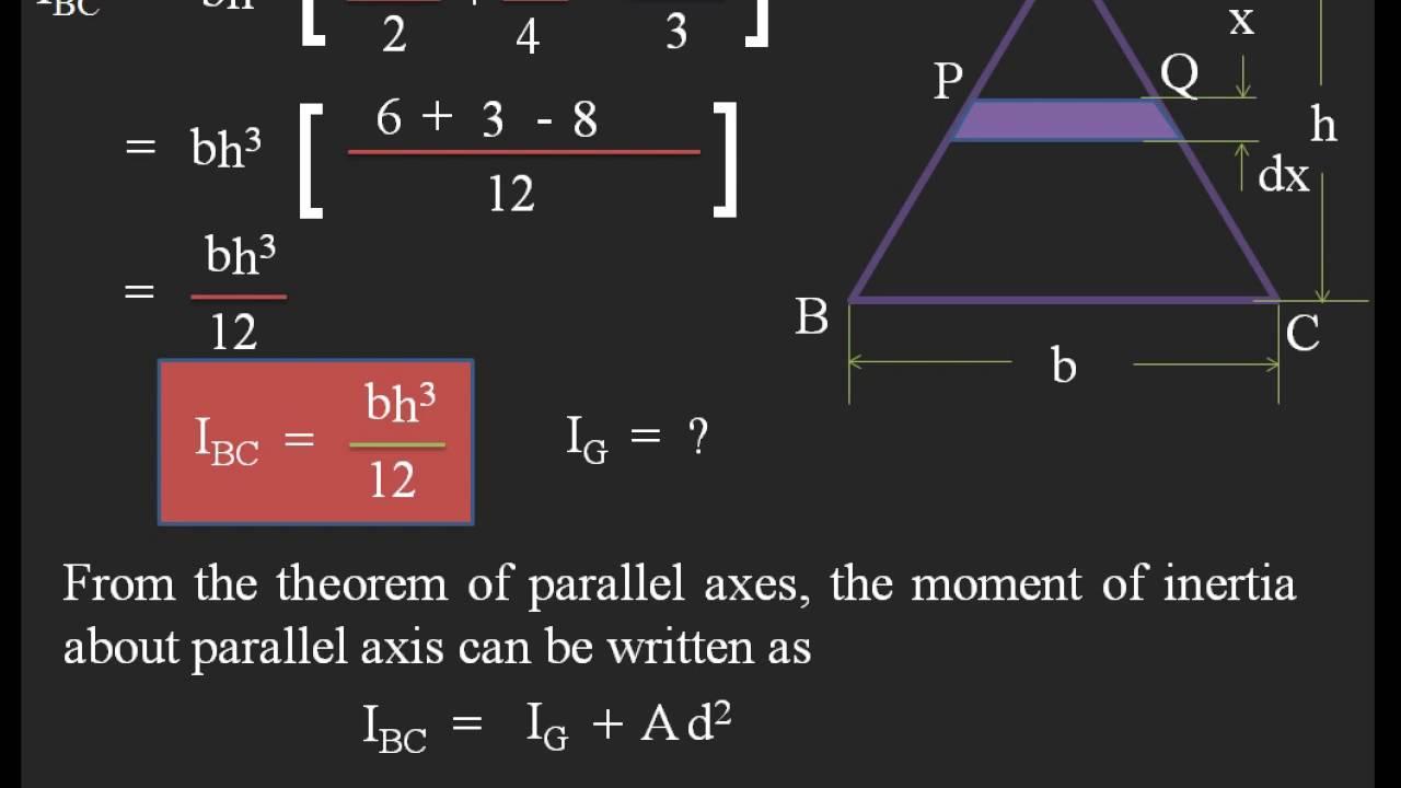 Moment of Inertia of Triangle