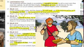 Isaiah 1-2: Warning to Zionist Israel, Lord Hates Feasts & Sacrifice