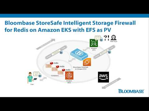 bloombase-storesafe-intelligent-storage-firewall-encryption-for-redis-on-amazon-eks-with-efs-as-pv