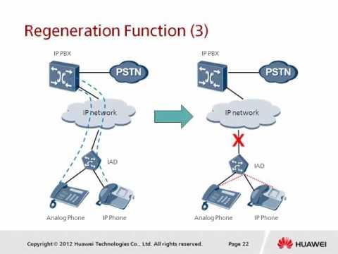 PART 02 Huawei eSpace U1900 System Configuration