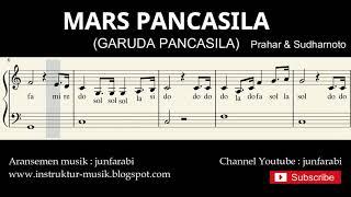 not balok mars pancasila - lagu wajib nasional - doremi / solmisasi