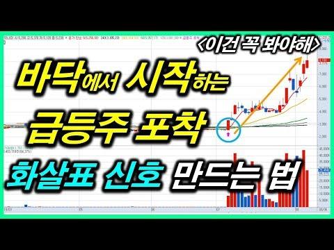 바닥권 급등주 포착 화살표 신호 만드는 법 공개 (9/14)