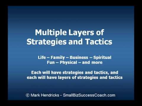 Strategy vs Tactics - Mark Hendricks - full presentation