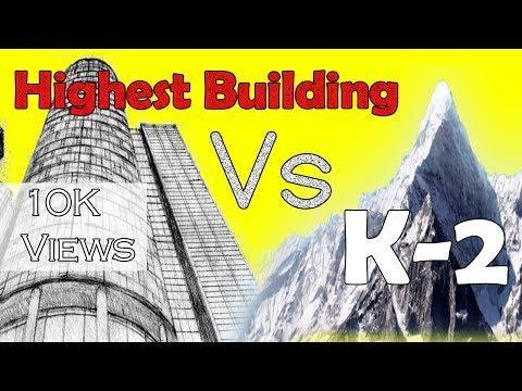 Tallest Buildings VS K-2 Second Highest Peak in the world