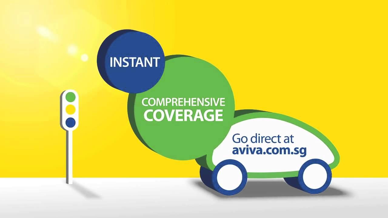 Car Insurance Quote Aviva