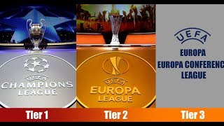 uefa europa conference league all you need to know youtube uefa europa conference league all you