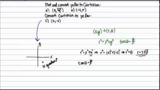 Converting between Polar and Cartesian Coordinates