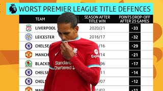 What has gone wrong at Liverpool this season? Scholes and Jenas on title defences in Premier League