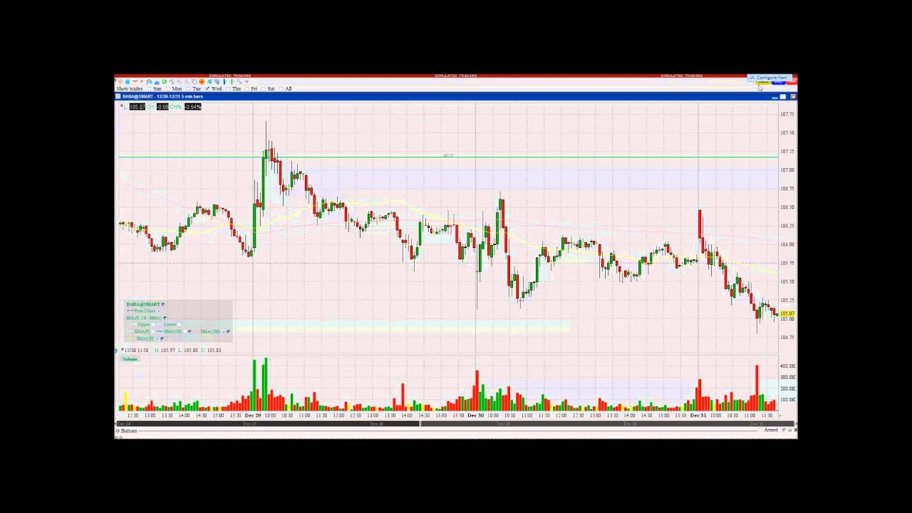 Binary option trading with paypal vs forex binary options trading halal or haram website