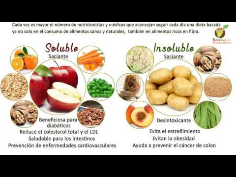 ¿Que Alimentos para Diabeticos e Hipertensos Puedes Comer? Si Padeces de Diabetes o Hipertension