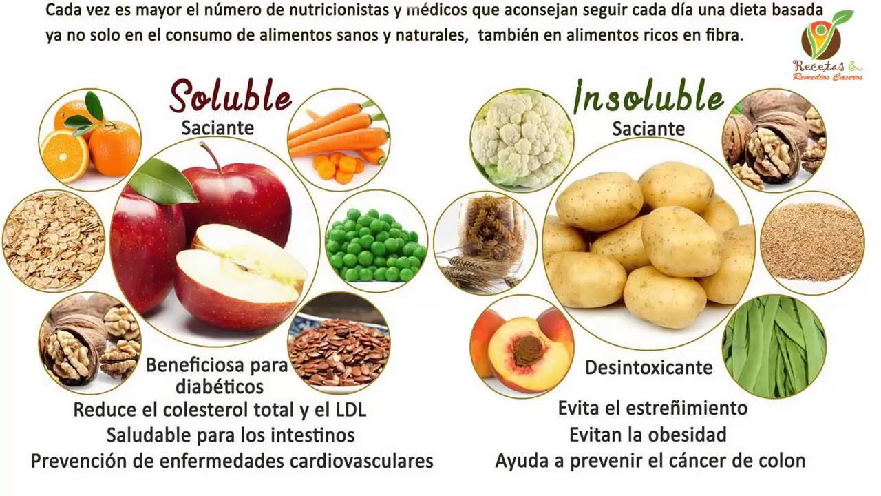 Que Alimentos para Diabeticos e Hipertensos Puedes Comer
