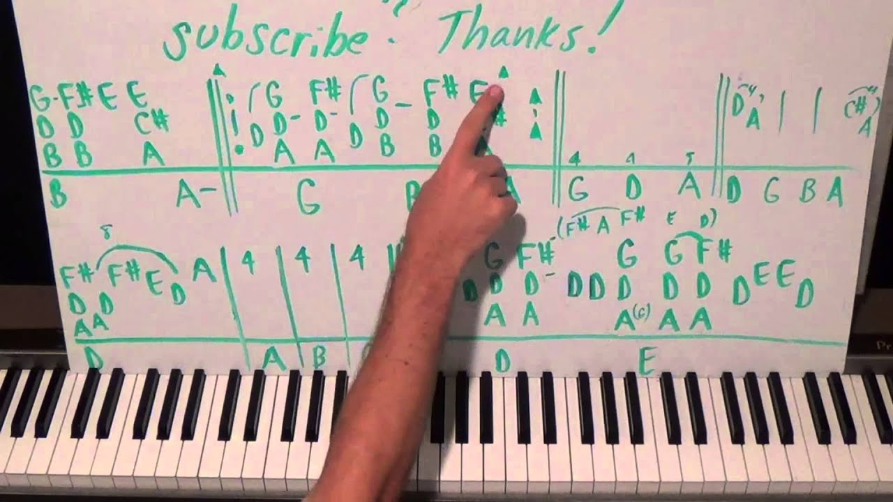 how to write a sad song on piano