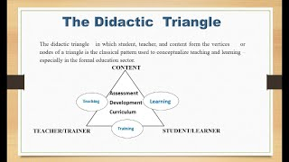 Lecture 03 :  The Didactic Triangle