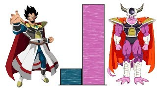 Download Video King Cold VS King Vegeta POWER LEVELS All Forms MP3 3GP MP4