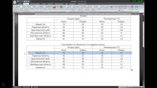 Построение таблицы типа ООН  7 класс  ПР № 6, задание 5  Климат