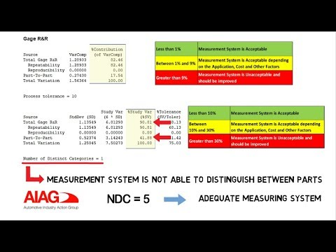 gage-r&r-study-(nested):-illustration-with-practical-example-(msa-part-7)
