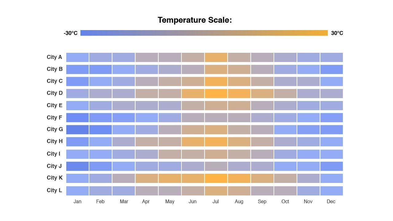 Heatmap - Learn about this chart and tools to create it on definition of a pencil, definition of a rose, definition of a scale drawing, definition of a waterfall, definition of a bar graph, definition of a weather, definition of a donut,