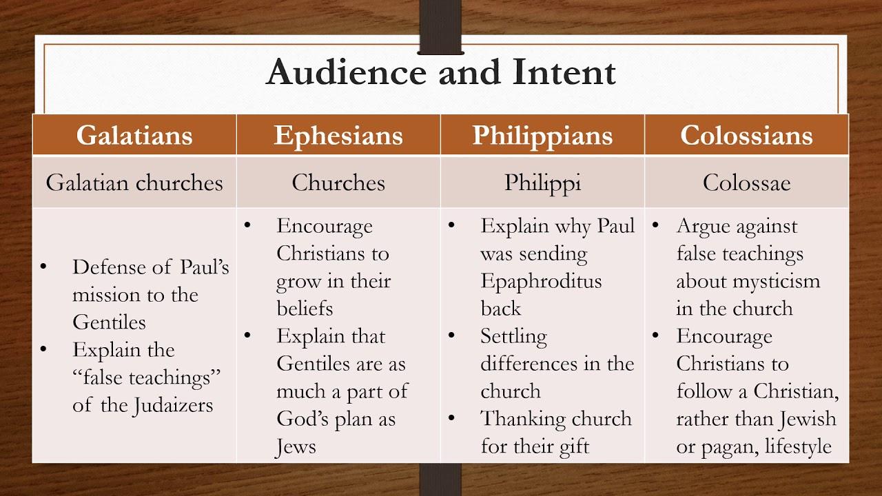 Pauline Epistles, Pt. 1: Context - YouTube