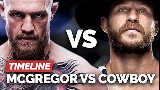 Conor McGregor vs Cowboy Cerrone: A Complete Timeline to UFC 246