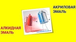 видео Алкидные и акриловые типы автокраски
