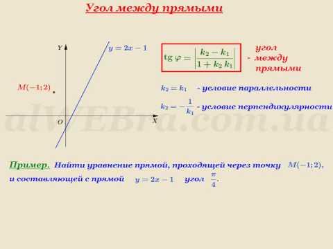 Как найти угол между 2 прямыми