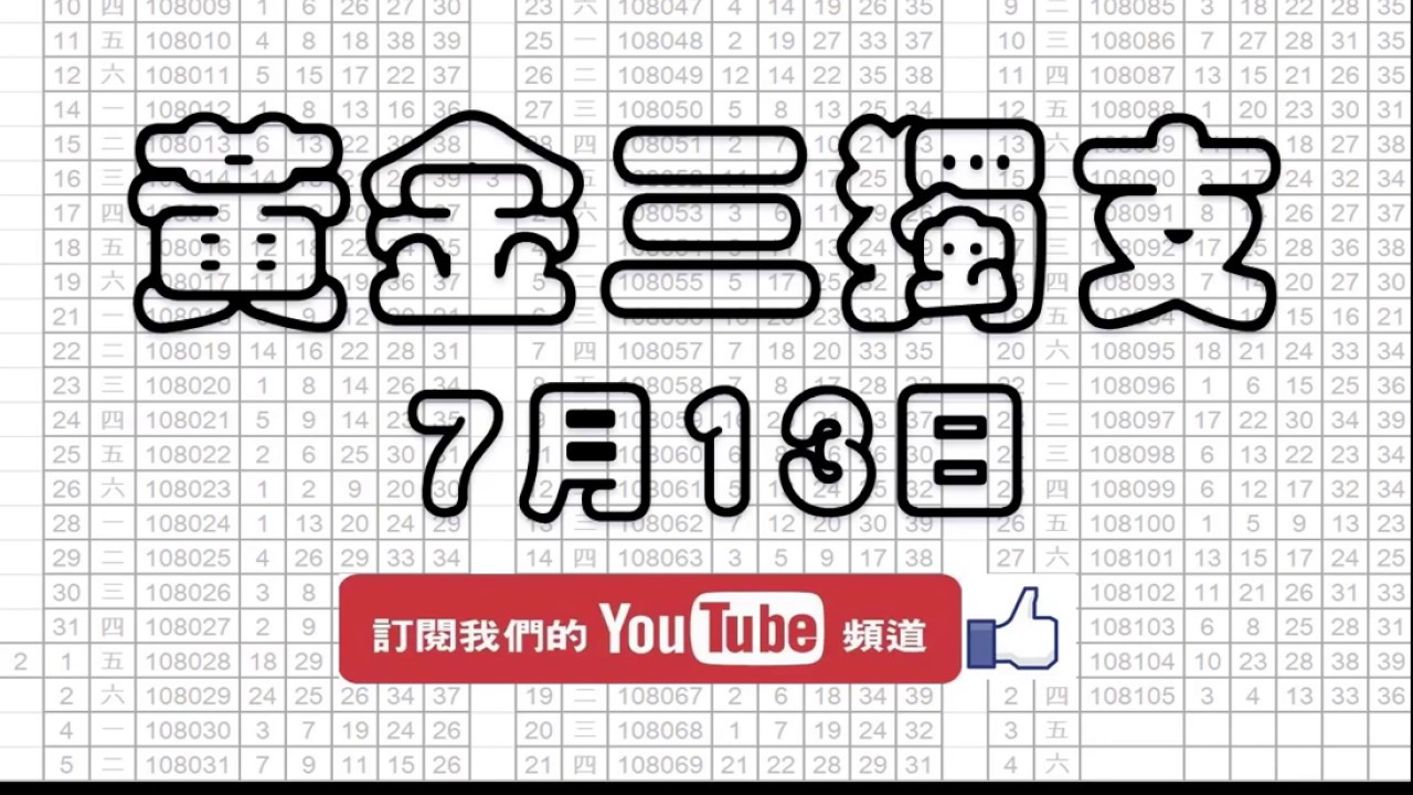 【539財神爺】 今彩539 7月13日 黃金三獨支 超強分析