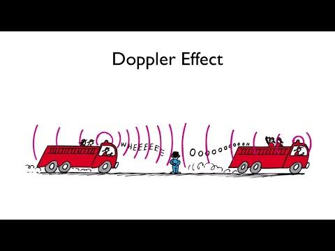 Doppler Ball – Arbor Scientific